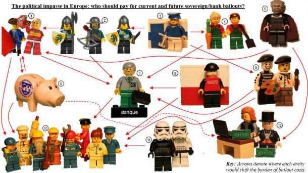 representação enviada pelo banco j.p.morgan aos clientes com bonecos de lego