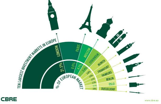No top dez encontram-se cinco cidades alemãs