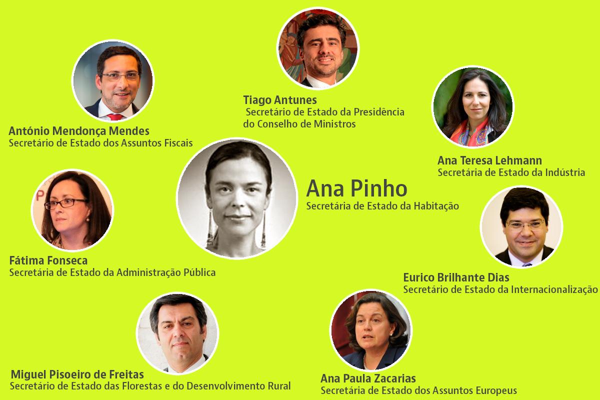Novos secretários de Estado do Governo de António Costa