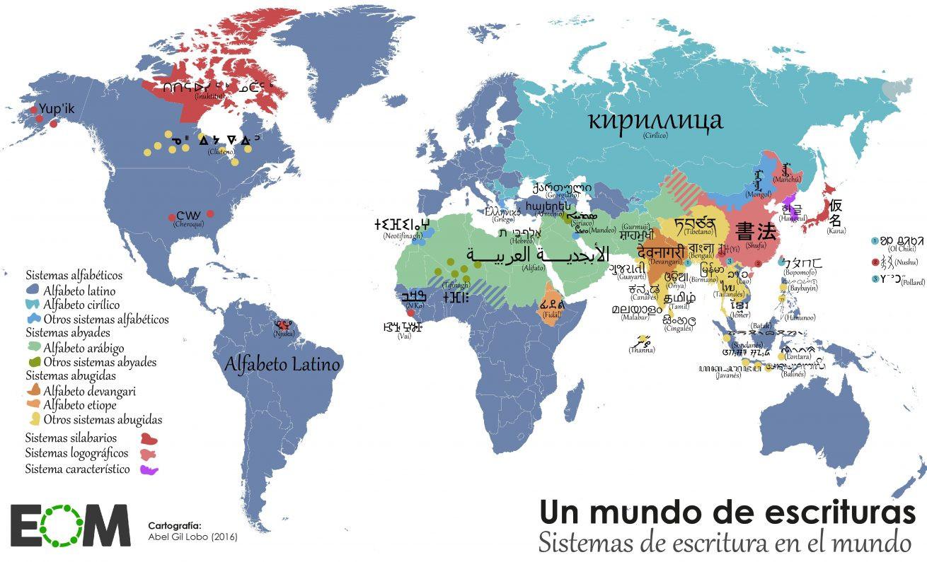 El Orden Mundial
