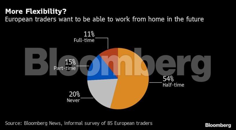 Jornal de Negócios via Bloomberg