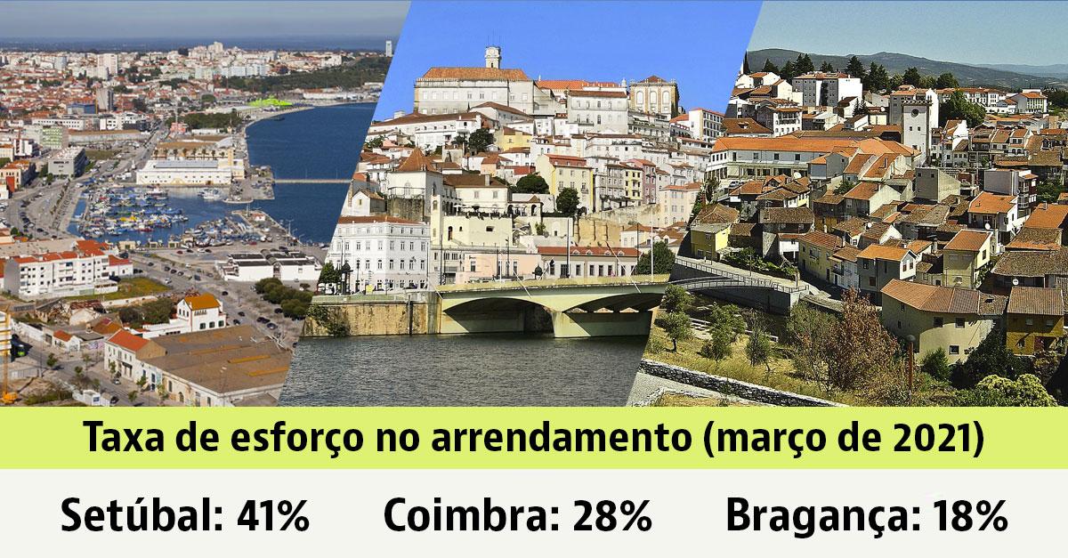 Fonte: Unsplash, Diego Delso Wikipedia (CC-BY-SA 3.0), Vitor Oliveira Wikipedia (CC-BY-SA 2.0)