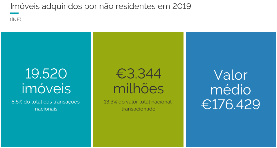 Associação Portuguesa de Resorts