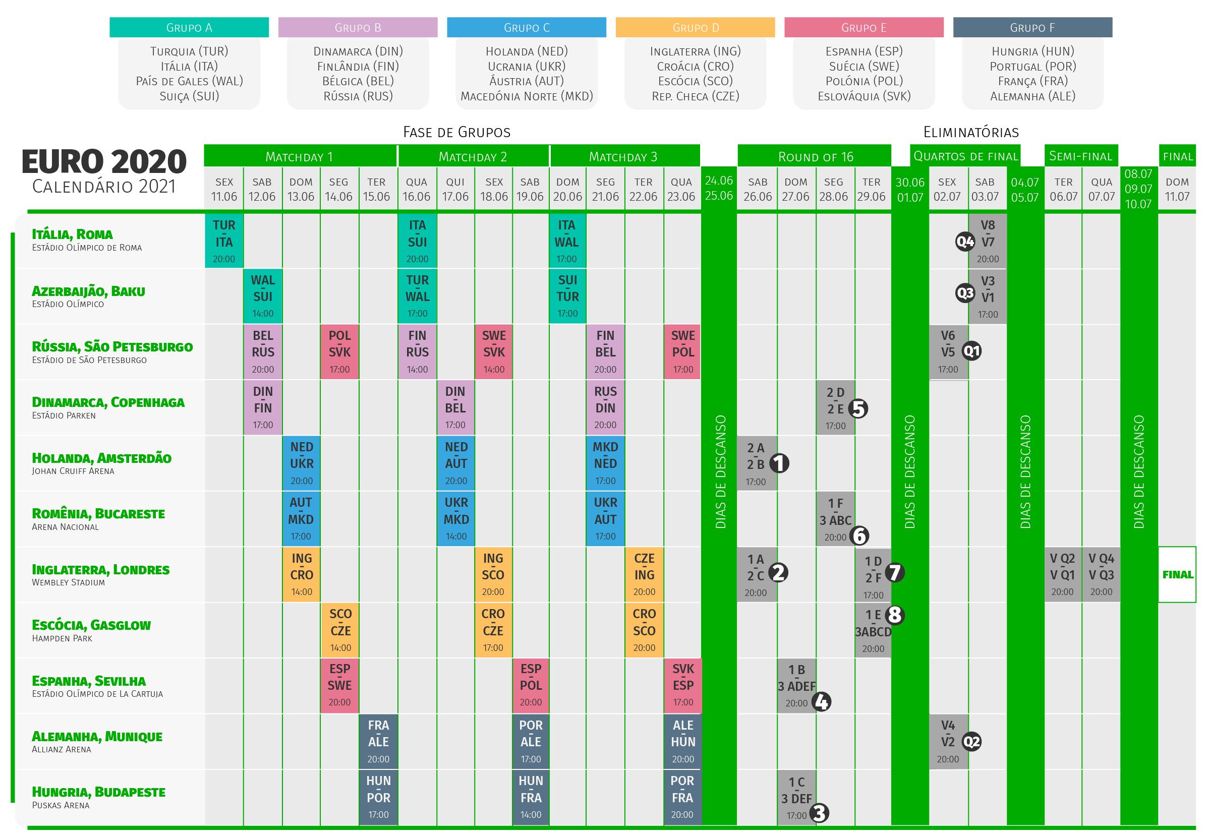 Calendário do EURO2020