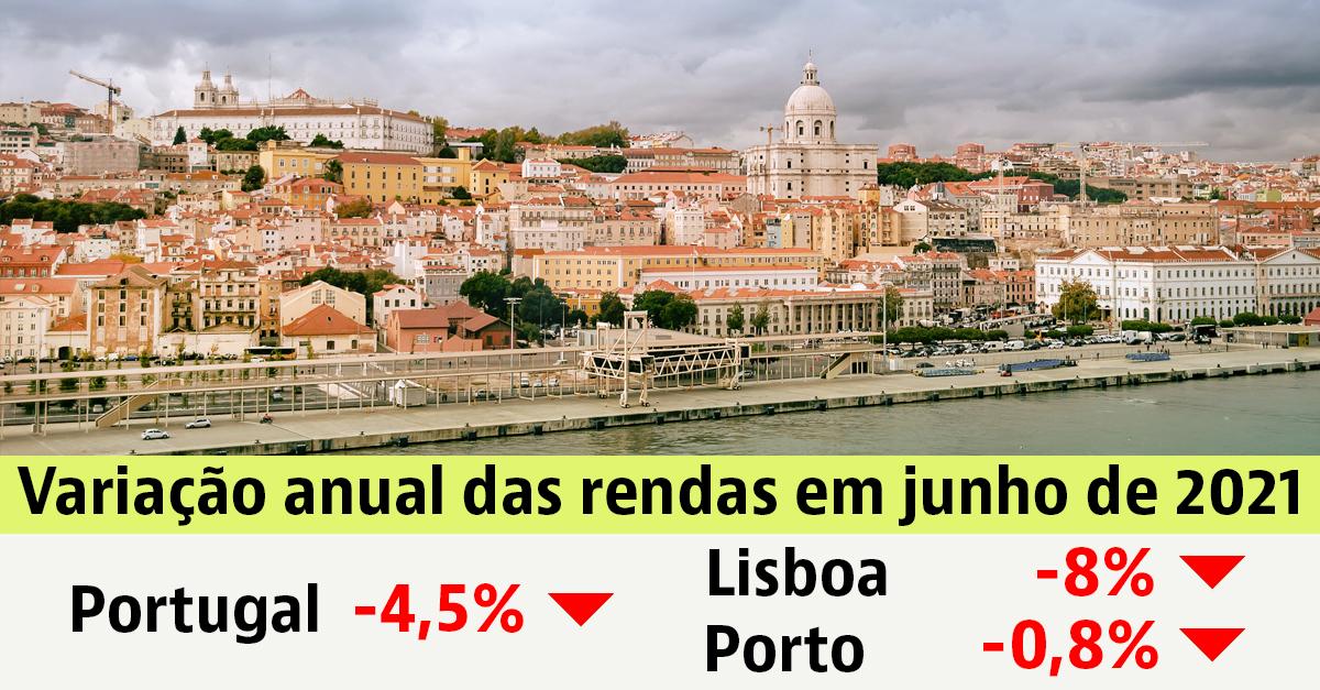 Arrendamento em Portugal