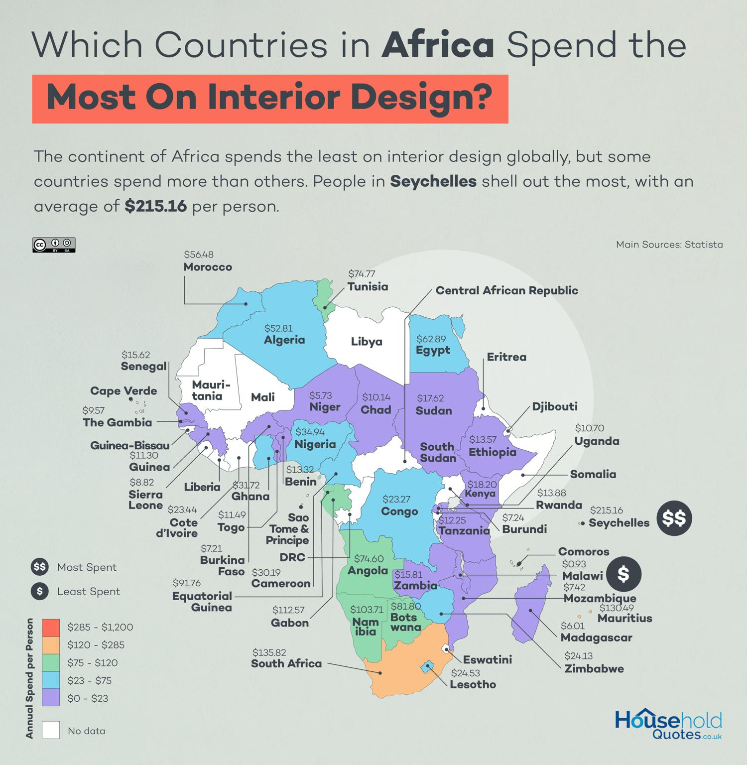 Que países investem mais em decoração para a casa?