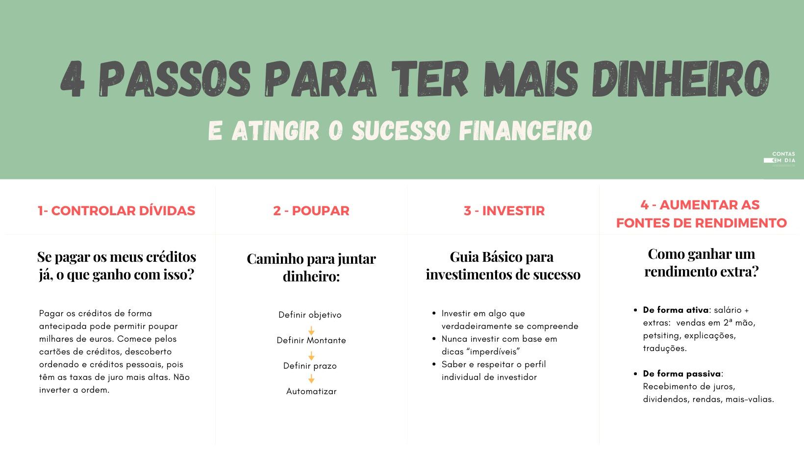 Poupar? 4 passos para ter mais dinheiro e atingir o sucesso financeiro