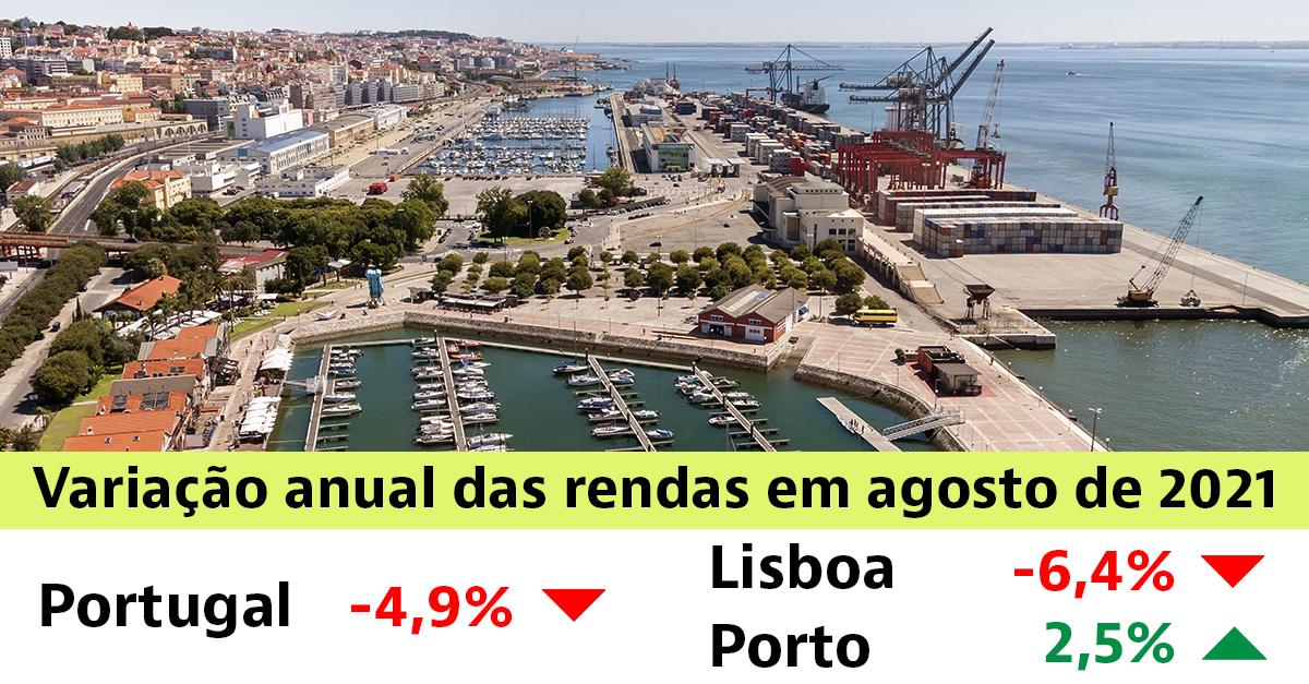 Arrendar casas em Portugal