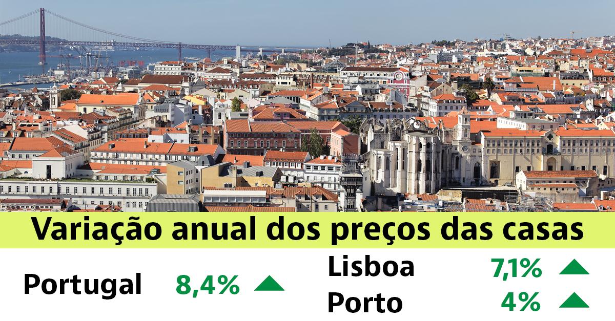 preços das casas para comprar