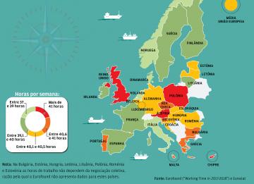 Quantas horas trabalha um português por semana? Mais ou menos que outro europeu?