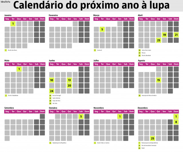 Calendario.Calendario De 2019 Ola Pontes Ola Feriados As Pausas Do Proximo